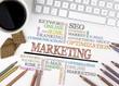 E - Commerce word clouMarketing word cloud, Business concept. Wh