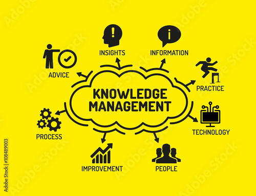 Fotografía  Knowledge Management. Chart with keywords and icons on yellow ba