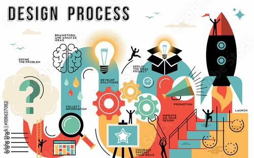 Fototapeta Design process flat line art concept infographic obraz