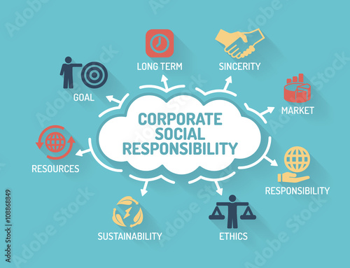 Fotografia  Corporate Social Responsibility - Chart with keywords and icons