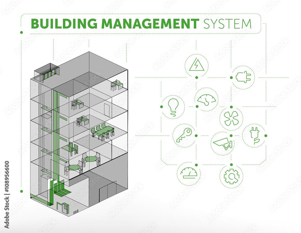 Fototapeta Building Management System Concept