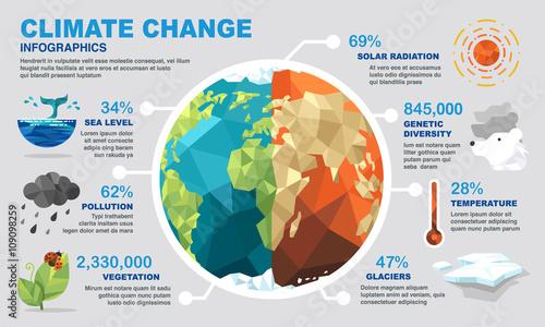 Cuadros en Lienzo Climate change infographics