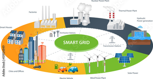 Fotografia  Smart Grid concept Industrial and smart grid devices in a connected network