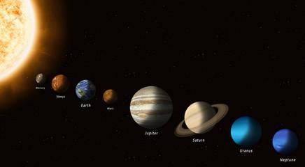 Fototapeta Kosmos Sun And Solar System Planets