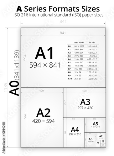 Photo  Size of format A paper sheets