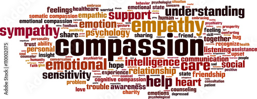 Fotomural Compassion word cloud concept. Vector illustration