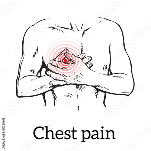 carisoprodol chest pain