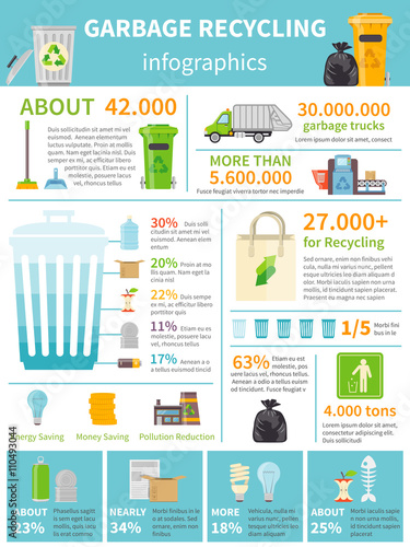 Garbage Recycling Infographic Set Canvas Print