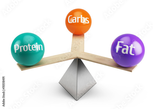 Fotografie, Obraz  good balanced diet concept - fats carbs and protein