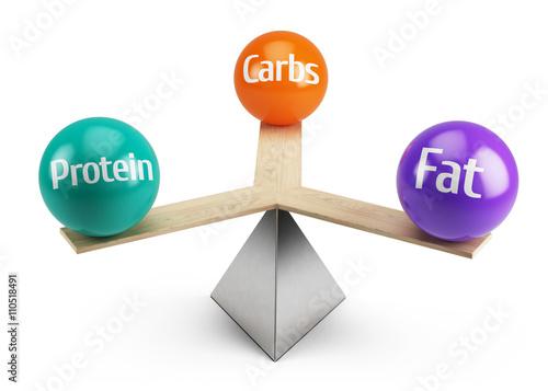 Fotografia  Dobre zrównoważone pojęcie diety - tłuszcze węglowodanów i białka