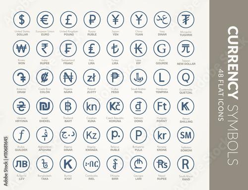 Currency - Vector symbol Wallpaper Mural