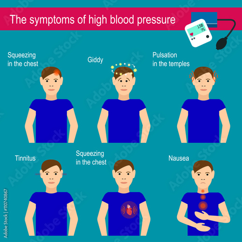 high blood pressure vector illustration the symptoms of high bloodthe symptoms of high blood pressure malaise headache, dizziness, nausea, heart pain, ringing in the ears man with high blood pressure