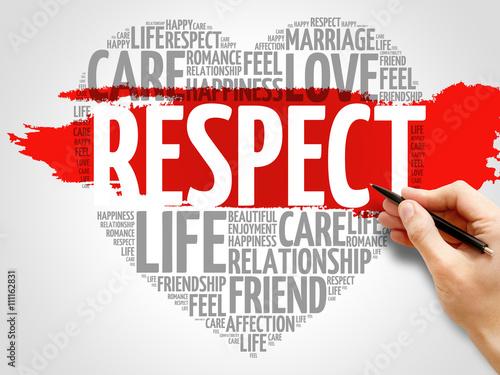 Carta da parati Respect concept heart word cloud