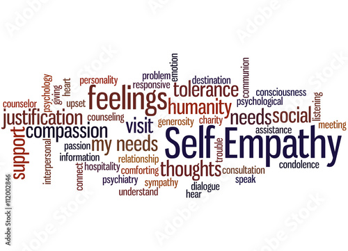 Self Empathy, word cloud concept 6 - Buy this stock