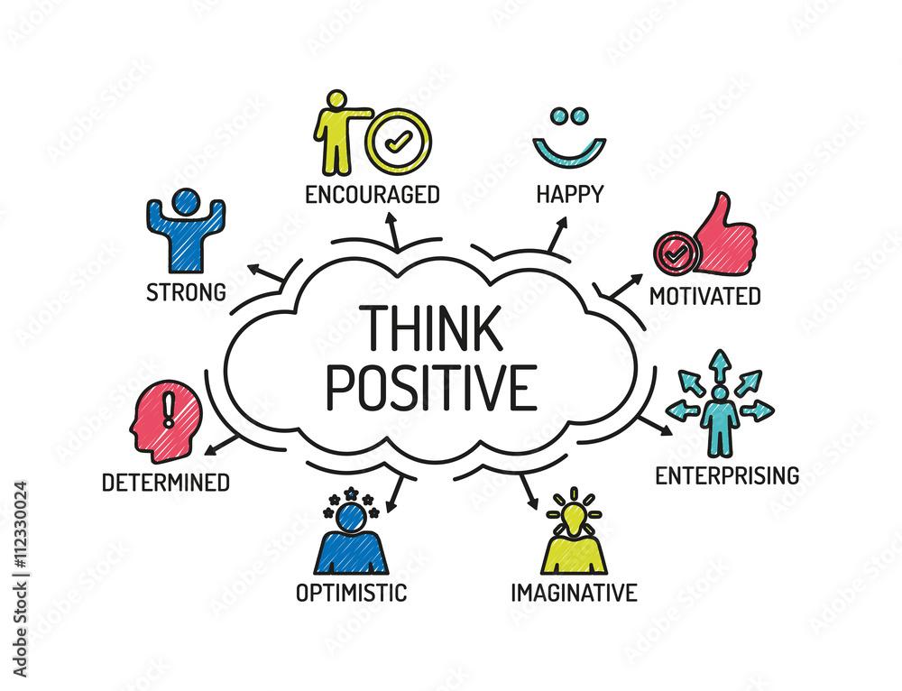 denk positiv