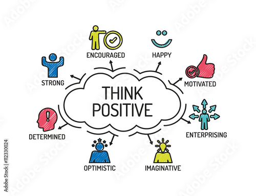 Fotografía  Think Positive. Chart with keywords and icons. Sketch