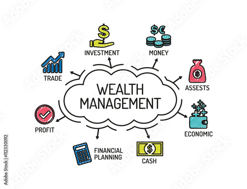 vector wealth management Wealth Management. Chart with keywords and icons. Sketch - Buy this ...