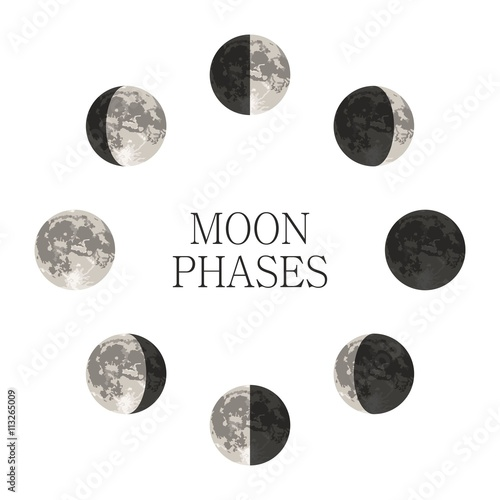 Moon phases night space astronomy and nature moon phases sphere shadow Plakát