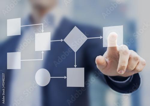 Fotografía Procesos de negocio y la automatización del flujo de trabajo con el diagrama de