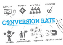 Conversion Rate Concept