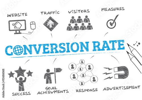 conversion rate concept Wallpaper Mural