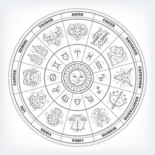 Zodiacal Circle With Astrology...