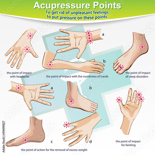 Photo Massage Therapy Acupressure Points