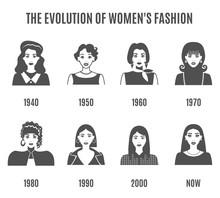 Fashion Evolution Black White Avatar Set