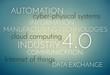Industry 4.0 Background Digital Theme