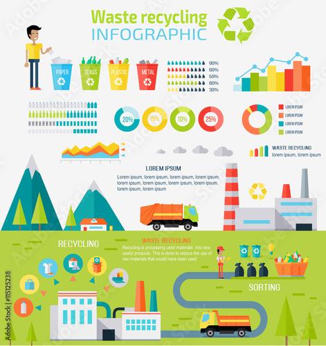 Fotografia, Obraz  Waste Recycling Infographic Concept