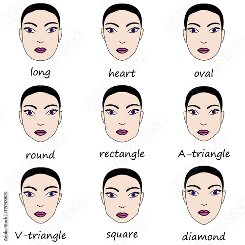 types of woman s faces vector set of different forms of female face