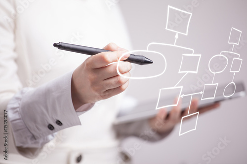 Foto Woman drawing flowchart, business process concept
