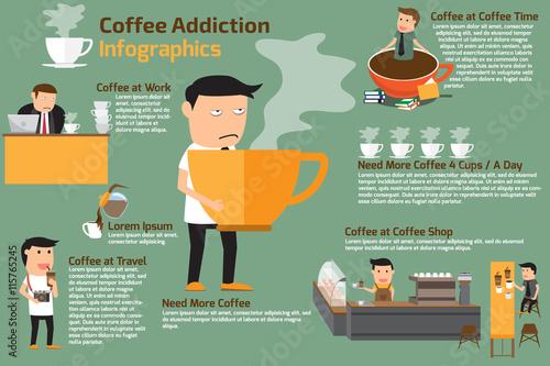 Fotografie, Obraz coffee addiction elements infographics. businessman need more co