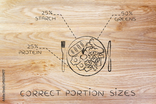 Photo  plate with healthy meal and recommended portions, egg version