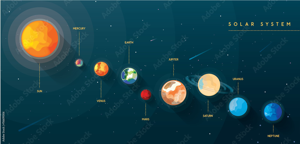Fototapety, obrazy: Colorful bright solar system planets on universe background