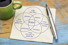 Ikigai Concept- A Reason For B...