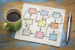 canvas print picture - abstract blank flowchart or network