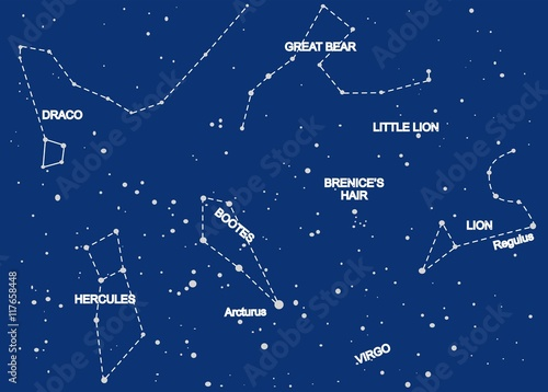 Vector sky map, constellations, stars, hercules, draco