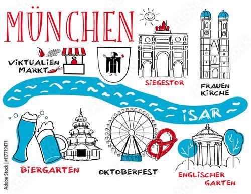 München, gezeichneter Stadtplan mit Sehenswürdigkeiten – kaufen Sie ...