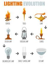 Lighting Elements Icon Set. Ev...