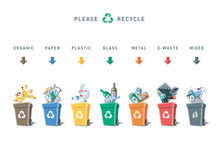 Separation Recycling Bins With...
