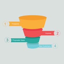 Sales Funnel Cone Process Mark...