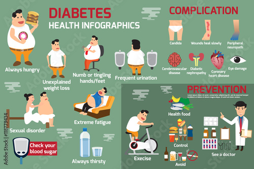 Fotografía  diabetes infographic, detail of health care concept in obesity a