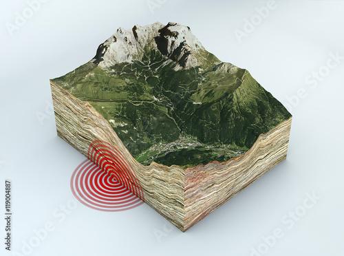 Fotografie, Obraz  Terremoto sezione terreno, scossa, sisma. 3d rendering