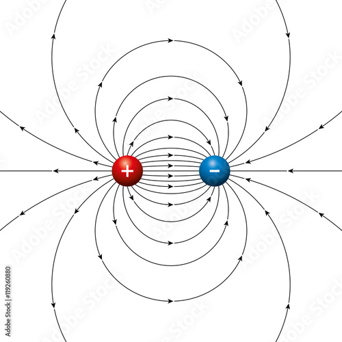 Electric field lines of two opposing charges separated by a finite