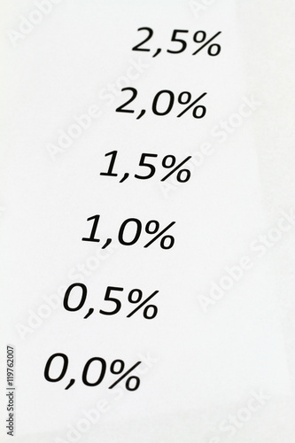 Fotografía  Interest rates listed on white piece of paper