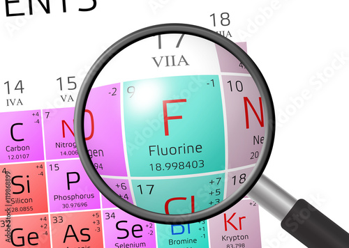 Element of Fluorine with magnifying glass