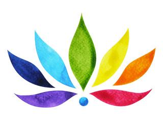 Fototapeta7 color of chakra sign symbol, colorful lotus flower, watercolor