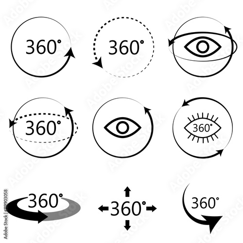 Poster  360 degrees full angle view icons