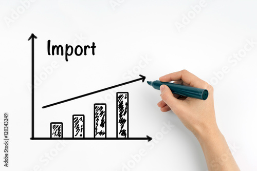 Valokuva  Hand with marker writing Import growth graph
